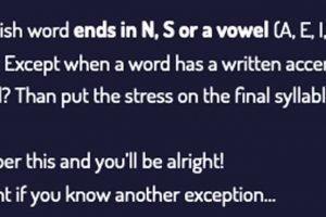 Stress in spanish words